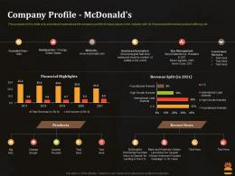 Company Profile Mcdonalds Business Pitch Deck For Food Start Up Ppt Deck