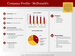Company Profile Mcdonalds Menu Cleared Ppt Powerpoint Presentation Gallery Examples