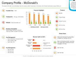 Company Profile Mcdonalds Retail Industry Business Plan For Start Up Ppt Formats