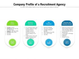 Company Profile Of A Recruitment Agency