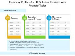 Company Profile Of An IT Solution Provider With Financial Tables