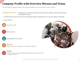 Company Profile With Overview Mission And Vision That Encourages Ppt Powerpoint Presentation Show
