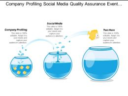 Company Profiling Social Media Quality Assurance Event Management Cpb