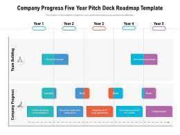 Company Progress Five Year Pitch Deck Roadmap Template