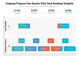 Company Progress Four Quarter Pitch Deck Roadmap Template