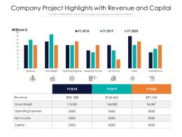 Company Project Highlights With Revenue And Capital