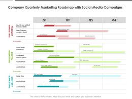 Company Quarterly Marketing Roadmap With Social Media Campaigns