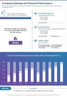 Company Ranking And Financial Performance Presentation Report Infographic PPT PDF Document