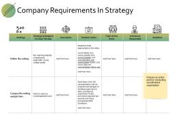 Company Requirements In Strategy Online Recruiting Ppt Powerpoint Slides