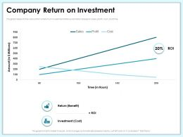 Company Return On Investment Benefit M1983 Ppt Powerpoint Presentation Inspiration Model