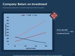 Company Return On Investment Cost M762 Ppt Powerpoint Presentation Show Design Inspiration