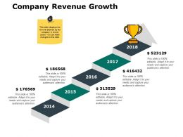 Company Revenue Growth Years Ppt Powerpoint Presentation File Ideas