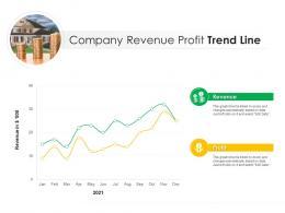 Company Revenue Profit Trend Line