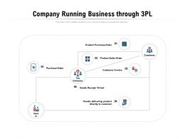 Company Running Business Through 3pl