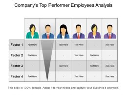 Company S Top Performer Employees Analysis