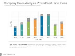 Company Sales Analysis Powerpoint Slide Ideas