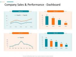 Company Sales And Performance Dashboard Corporate Tactical Action Plan Template Company