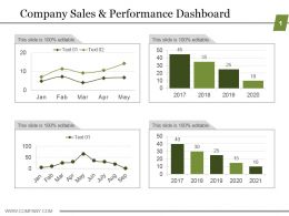Company Sales And Performance Dashboard Powerpoint Layout
