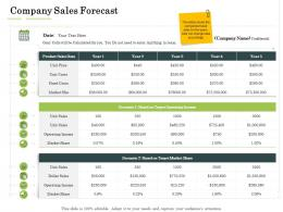 Company Sales Forecast Administration Management Ppt Topics
