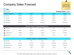 Company Sales Forecast Business Operations Management Ppt Rules