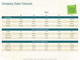 Company Sales Forecast Business Planning Actionable Steps Ppt Ideas Designs