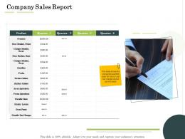 Company Sales Report Administration Management Ppt Rules