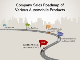 Company Sales Roadmap Of Various Automobile Products