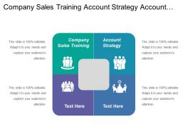 Company Sales Training Account Strategy Account Investigation Contact Customer