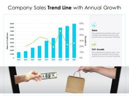 Company Sales Trend Line With Annual Growth