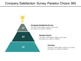 Company Satisfaction Survey Paradox Choice 360 Degree Feedback Tool Cpb