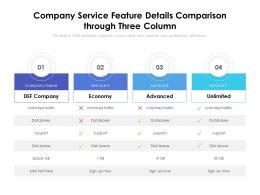 Company Service Feature Details Comparison Through Three Column