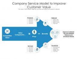 Company Service Model To Improve Customer Value