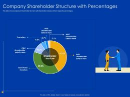 Company Shareholder Structure With Percentages Details Powerpoint Presentation Designs