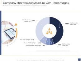 Company Shareholder Structure With Percentages Investment Generate Funds Private Companies Ppt Grid