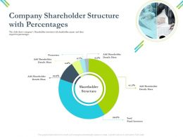 Company Shareholder Structure With Percentages M2577 Ppt Powerpoint Presentation Introduction