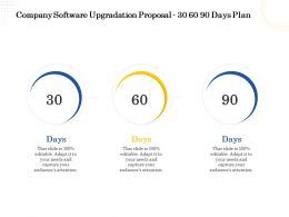Company Software Upgradation Proposal 30 60 90 Days Plan Ppt Powerpoint Pictures