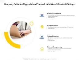 Company Software Upgradation Proposal Additional Service Offerings Ppt Powerpoint Styles