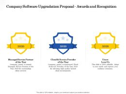 Company Software Upgradation Proposal Awards And Recognition Ppt Powerpoint Grid