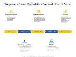 Company Software Upgradation Proposal Plan Of Action Ppt Powerpoint Download