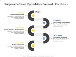 Company Software Upgradation Proposal Timeframe Ppt Powerpoint Presentation File