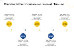Company Software Upgradation Proposal Timeline Ppt Powerpoint Presentation Aids