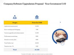 Company Software Upgradation Proposal Your Investment L2219 Ppt Powerpoint Examples