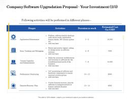 Company Software Upgradation Proposal Your Investment L2220 Ppt Powerpoint Styles