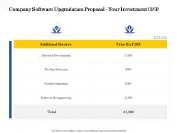 Company Software Upgradation Proposal Your Investment L2221 Ppt Powerpoint Icon