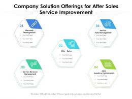 Company Solution Offerings For After Sales Service Improvement