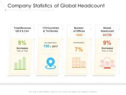 Company Statistics Of Global Headcount