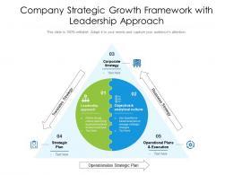 Company Strategic Growth Framework With Leadership Approach