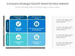Company Strategic Growth Matrix For New Markets