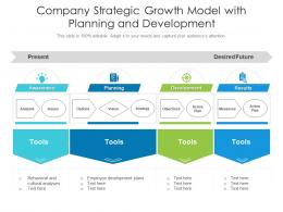 Company Strategic Growth Model With Planning And Development