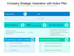 Company Strategic Imperative With Action Plan